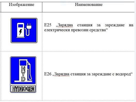 Е25,Е26
